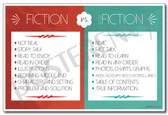 Fiction vs Non-Fiction - NEW Classroom Reading and Writing Poster