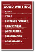 Good Writing Traits - NEW Language Arts Classroom POSTER