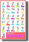 American Sign Language - Alphabet Poster