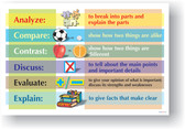 Analyze, Compare, Contrast, Discuss, Evaluate, Explain - Language Arts English Classroom PosterEnvy Poster