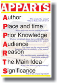 APPARTS - Author, Place & Time, Prior Knowledge, Audience, Reason, The Main Idea, Significance