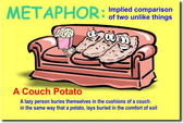 Metaphor - Language Arts