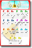 NEW POSTER - Guitar Chords Educational Music