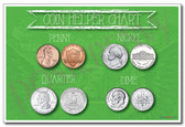Coin Helper - NEW Classroom Math Poster