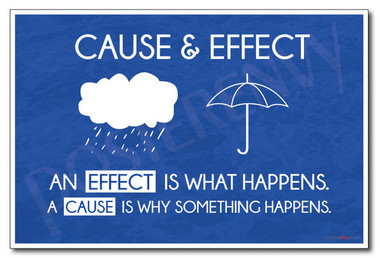 Cause & Effect - Language Arts Poster