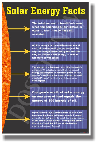Solar Energy Facts - Classroom Science PosterEnvy Poster