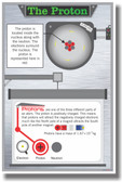 Protons - NEW Classroom Science Poster
