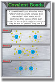 Covalent Bonds - NEW Classroom Science Poster