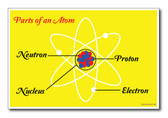 Parts of an Atom - NEW Classroom Chemistry Science Poster