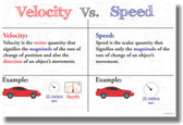 PosterEnvy - Velocity Vs Speed - NEW Science POSTER