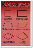 Quadrilaterals - NEW Geometry Mathematics Educational Classroom POSTER