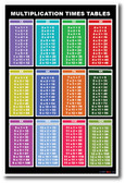Times Tables 1 - 12 - NEW Educational Classroom Math Poster
