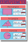 NEW MATH Educational Geometry Classroom POSTER - Area and Perimeter