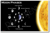 Moon Phases Astronomy Science Classroom Poster (ms115) PosterEnvy