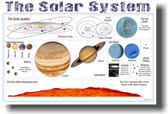 The Solar System - Classroom Astronomy Poster