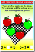 Add Together - Addend Unknown - NEW Elementary School Classroom Math Poster