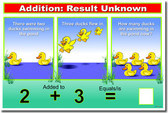 Addition: RESULT Unknown - Classroom Math Poster