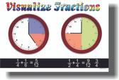 Visualize Fractions - Classroom Math Poster