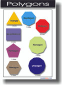 Polygons - Classroom Math Geometry Poster