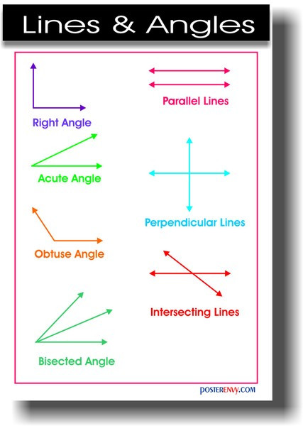 Lines and Angles - Classroom Math Poster