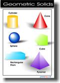 Geometric Solids - Math Classroom Poster