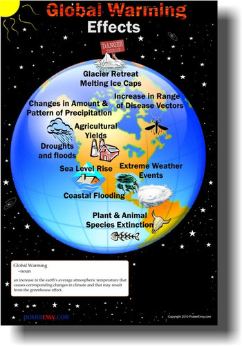 Global Warming Effects - Climate Change Science Classroom PosterEnvy Poster