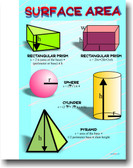 Surface Area - Classroom Math Poster
