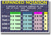 Expanded Notation - Classroom Math Poster