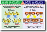 Even & Odd Numbers - Classroom Math Poster