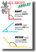 All About Angles - Right, Acute, Obtuse - Math Poster
