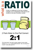 What is a Ratio? - Classroom Math Poster