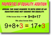 Properties of Equality: Addition - Educational Classroom Math Poster