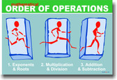 Mathematical Order of Operations - Classroom Math Poster
