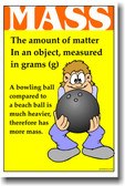 PosterEnvy - Mass - Science Measurement Poster