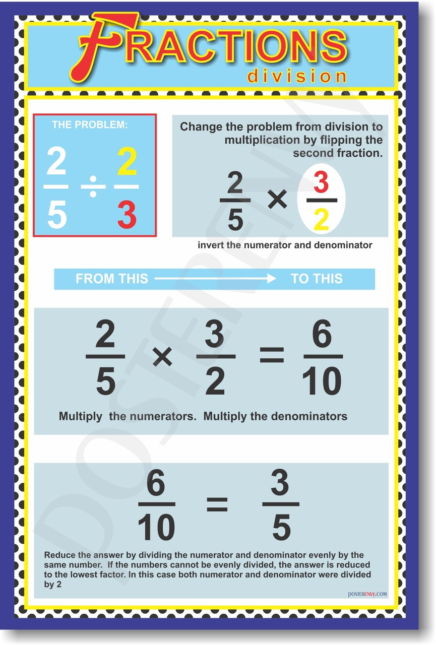 posterenvy - fractions - division - math classroom poster (ms034)
