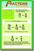 Fractions - Subtraction Math Classroom Poster