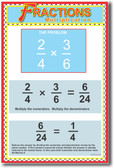Fractions - Multiplication Math Poster