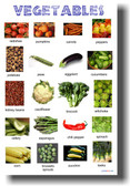 Vegetables - Classroom Educational Healthy Eating Diet Food PosterEnvy Poster (ms010)