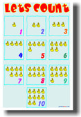 Counting Numbers Ducks - Let's Count - Classroom Math PosterEnvy Poster (ms002)
