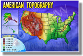 Topography of America  - American Geography Poster