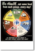 Eat Food From Each Food Group - NEW Health Poster