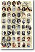 The First Ladies of the United States, Classroom Poster (fp123)