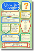How to Google 2 - NEW Classroom Internet Computer Technology PosterEnvy Poster