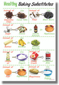 Healthy Baking Substitutes - NEW Health Diet Nutrition Self Help POSTER