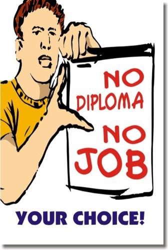 No Diploma - No Job - Your Choice! - Classroom Motivational Career Jobs Poster