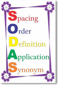 PosterEnvy - S.O.D.A.S - NEW Classroom Reading and Writing Poster