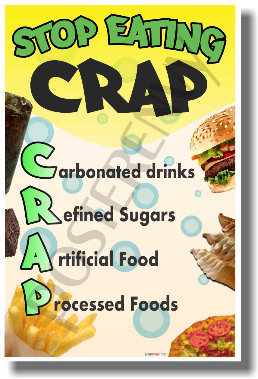 Posterenvy Stop Eating Crap New Health And Fitness Poster He030