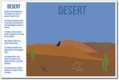 Desert - NEW World Habitat Ecosystems Poster (ms267)