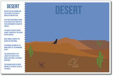 Desert - NEW World Habitat Ecosystems Poster (ms267)