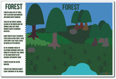 Forest - NEW World Habitat Ecosystems Poster (ms268)